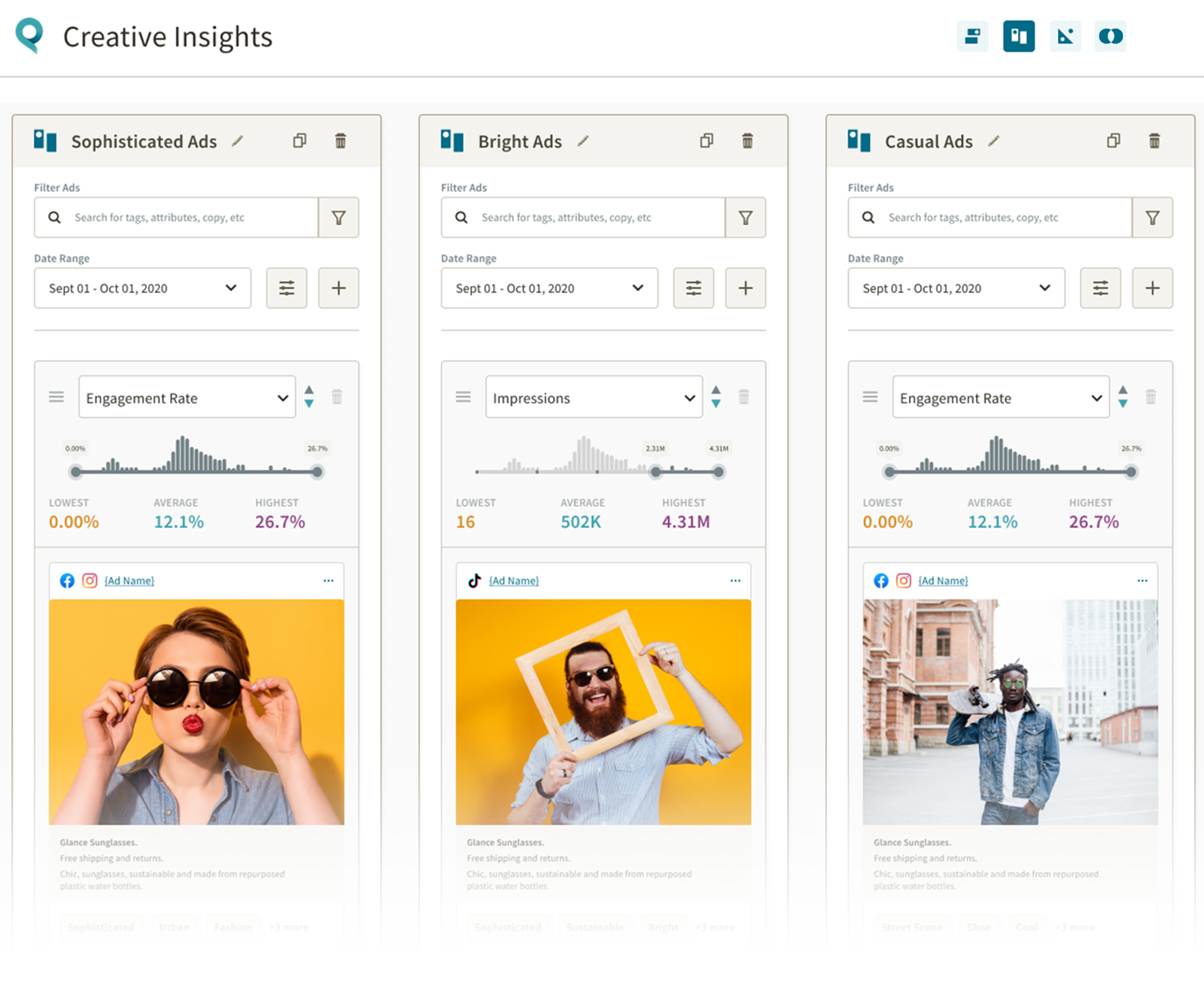 Creative Insights - Leaderboard View