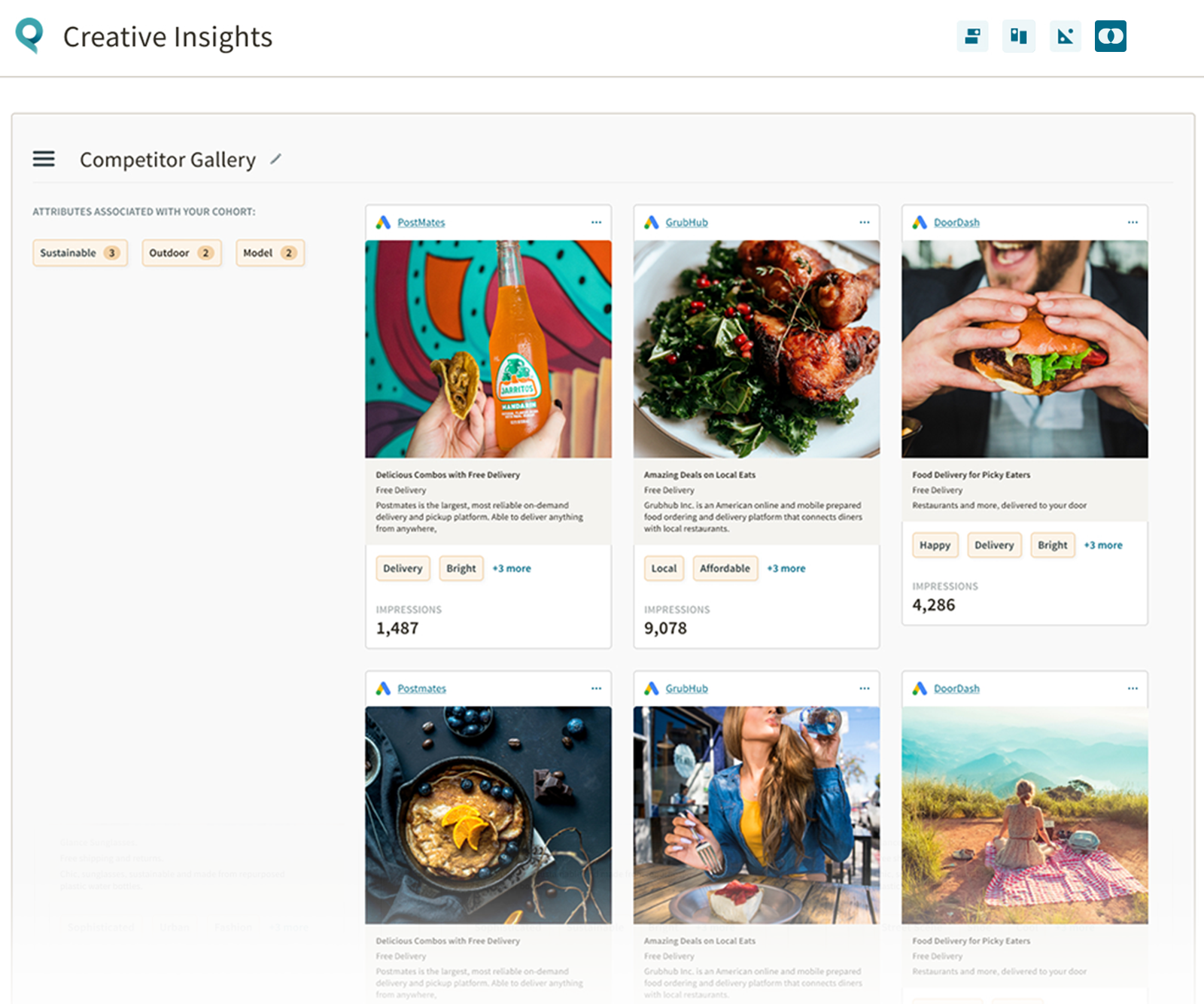 Creative Insights - Competitor View