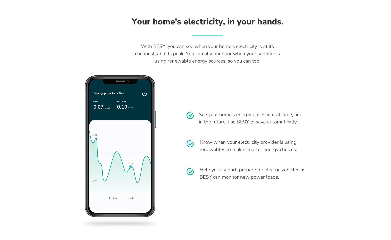 Mockups showing the BESY energy Landing page and BESY energy Dashboard prototype