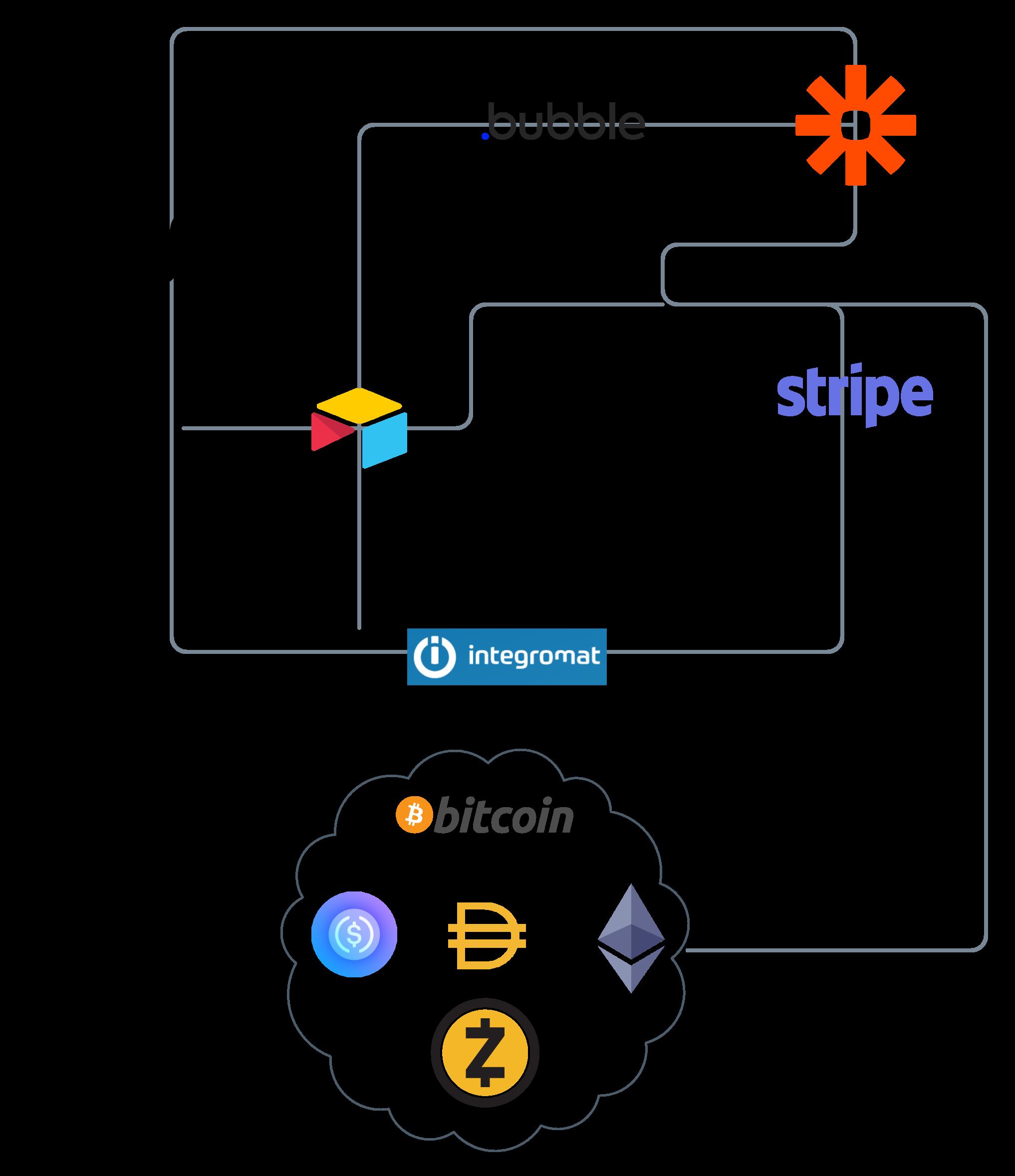 tools map