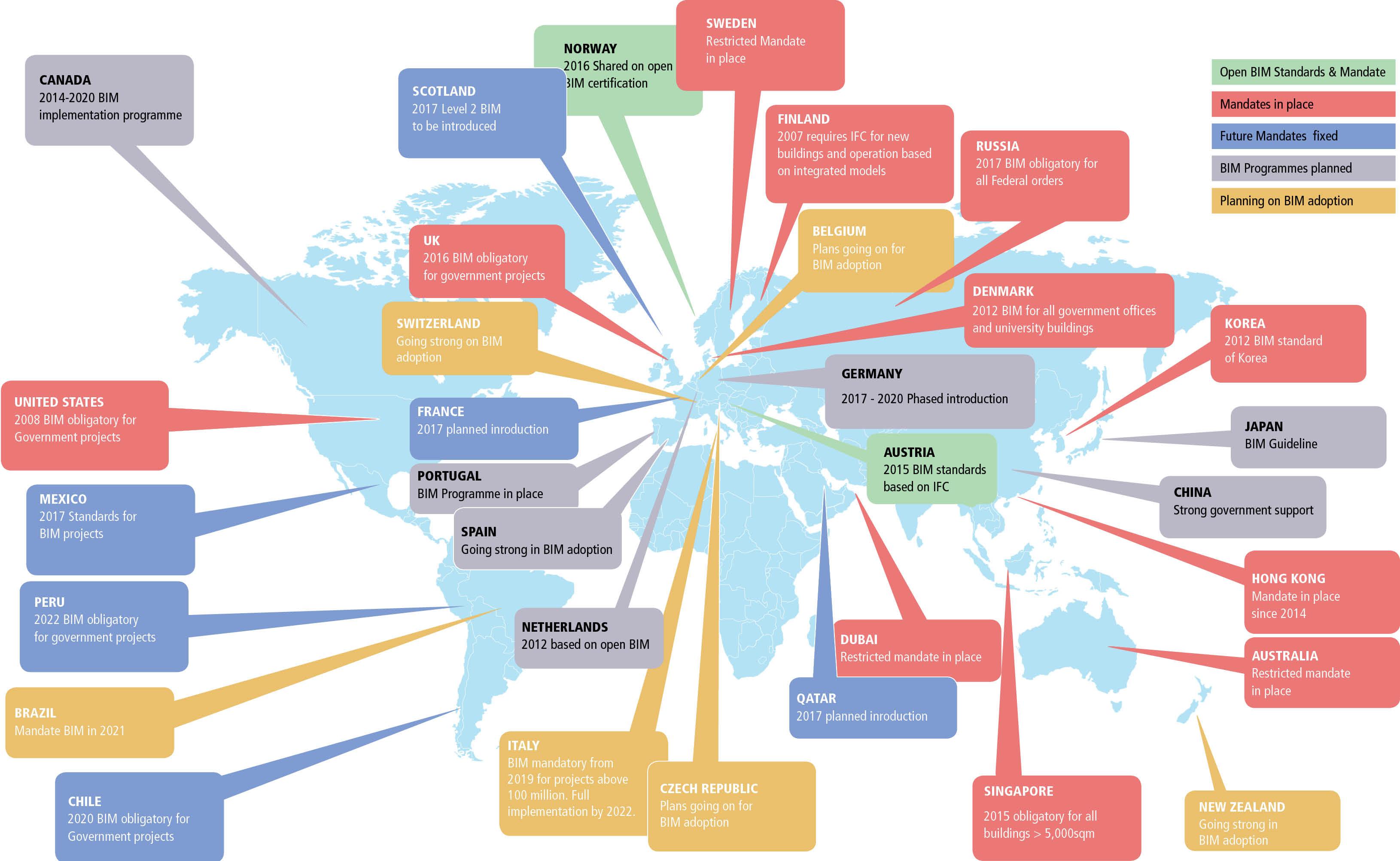 BIM Entwicklungsstand in Europa