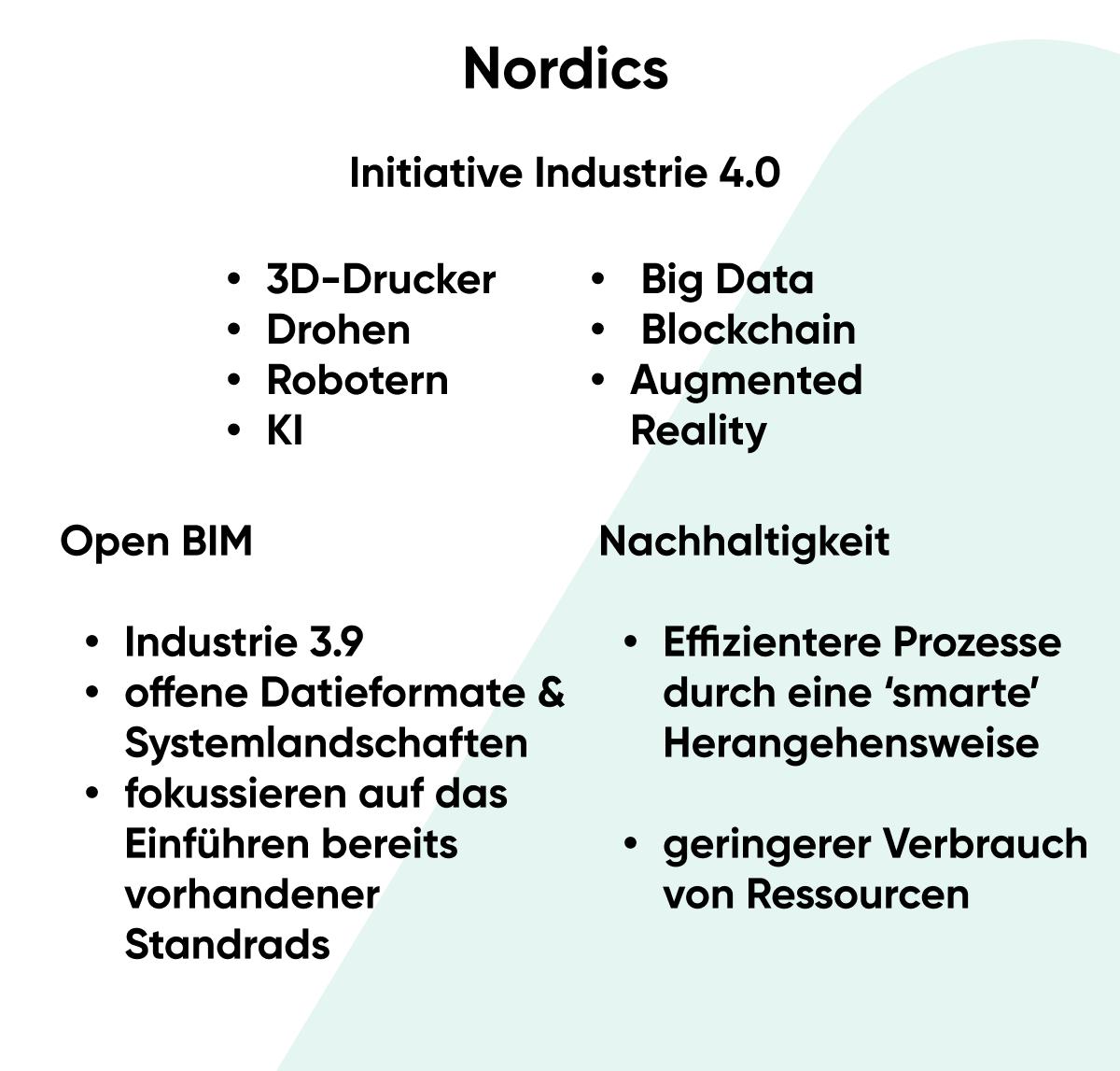 Die Digitalisierung der Bauindustrie in den Nordics