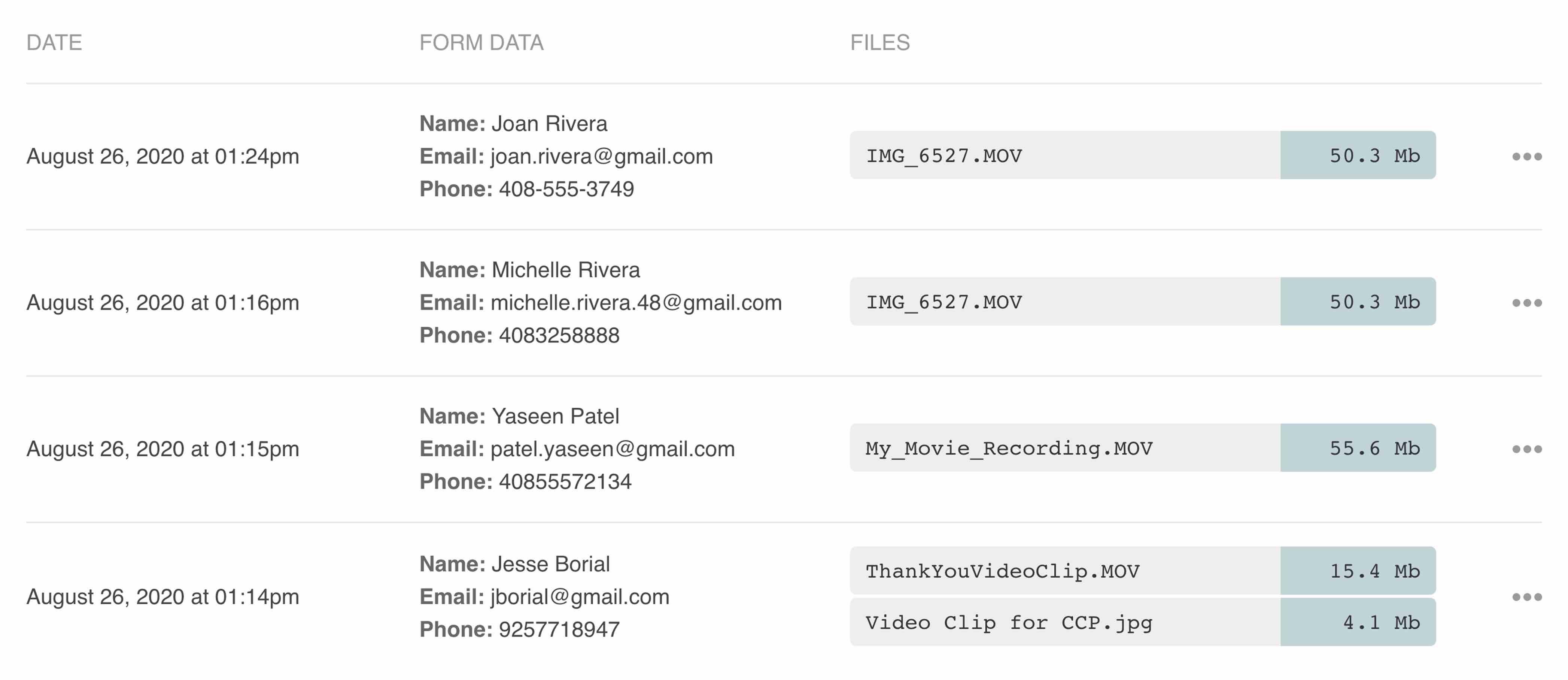 EZ File Drop form submissions.