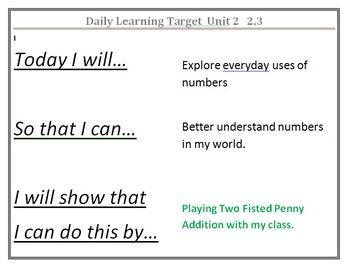 Image result for image math learning target