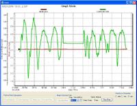 Corrdata II Corrosion Monitoring Software