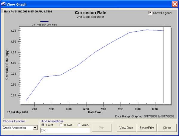 Corrdata Plus Corrosion Management Software
