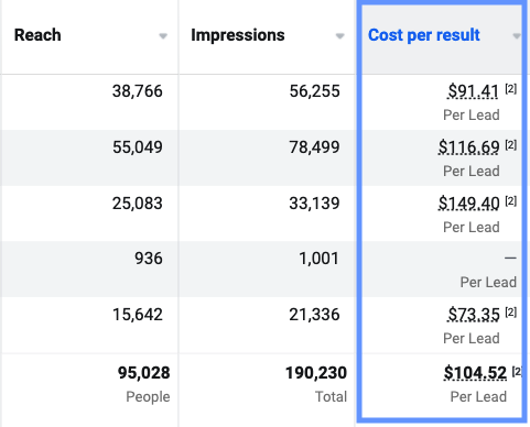 screenshot of the fb ads reporting window for number of conversions