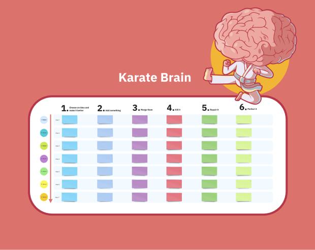 Ideation Workshop: Karate Brain