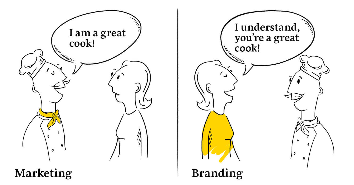 blog-what-comes-first-marketing-or-branding