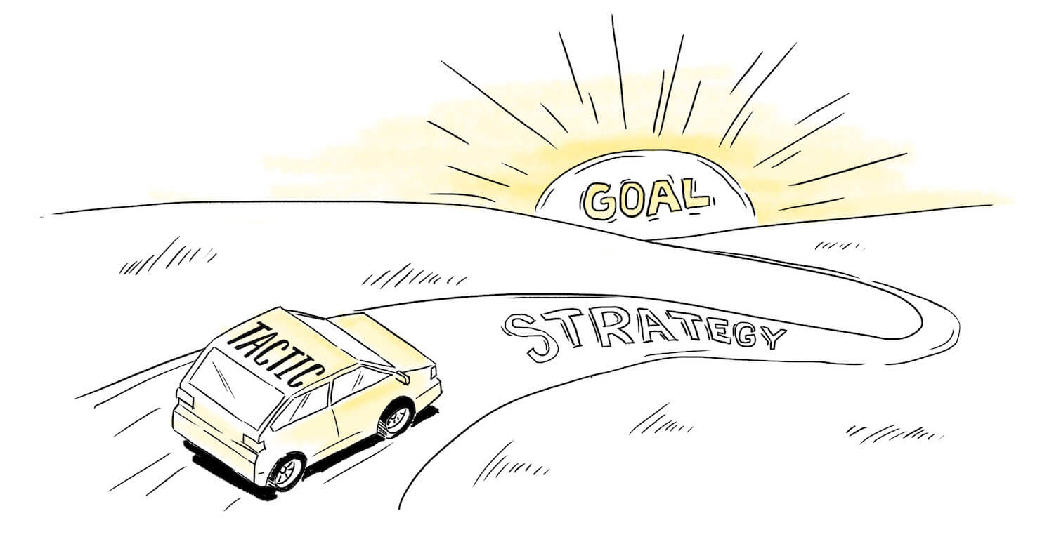 blog-on-brand-goals-strategy-and-tactics