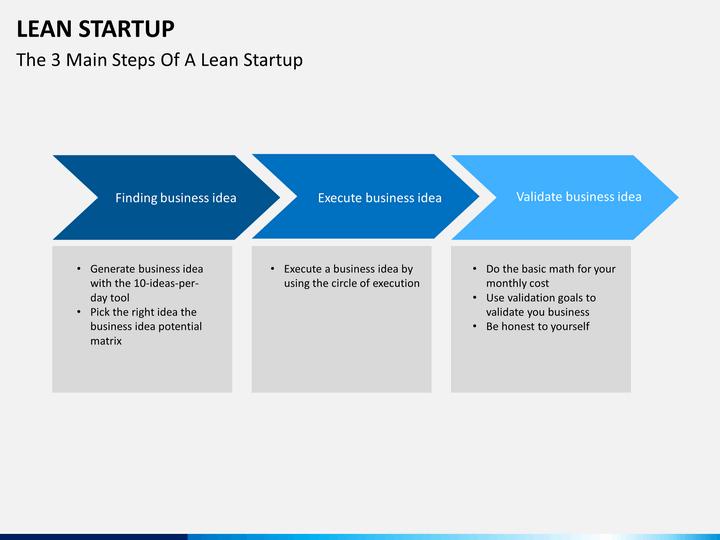 Lean Start Up steps--Finding Business Idea, Execute Business Idea, Validate Business Idea.