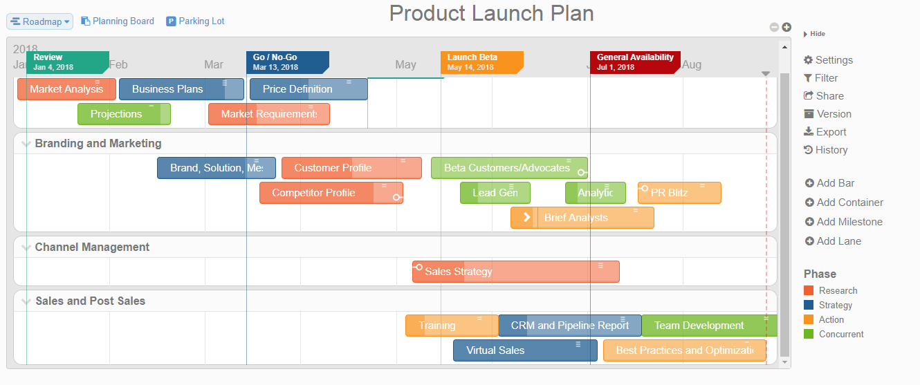 Example of product launch plan.