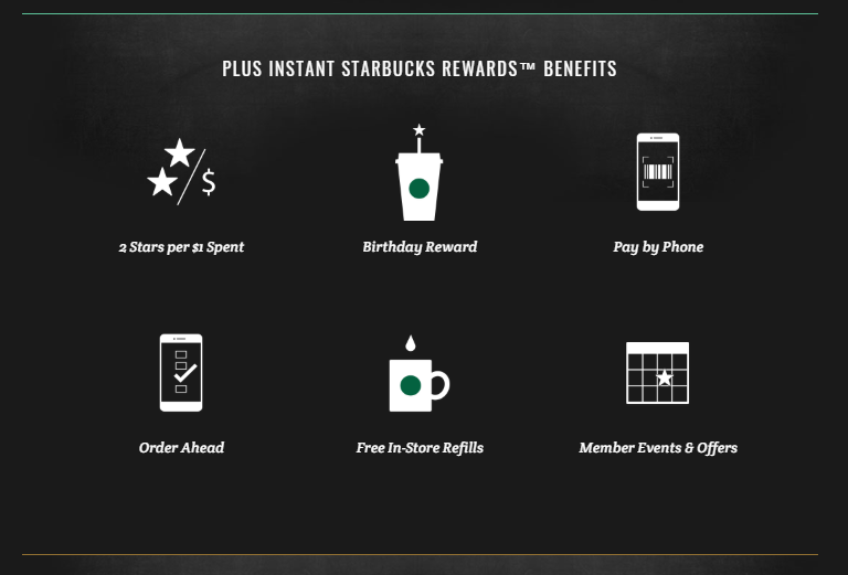 Example of Starbucks branding showing rewards benefits.