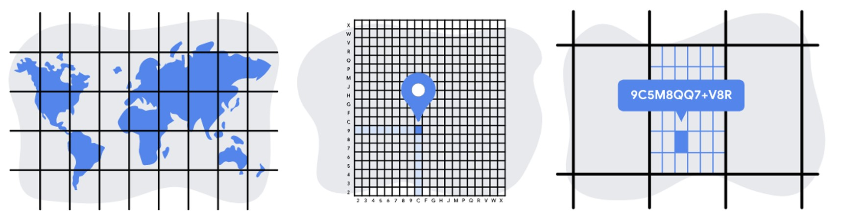 How the Google Maps Plus Code grid system works