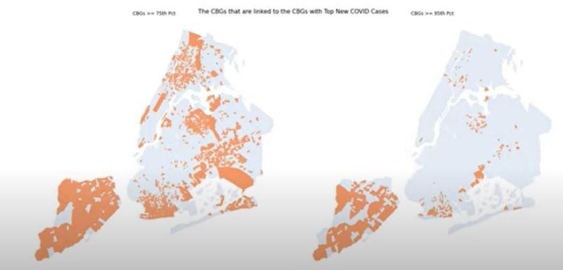 Staten island mobility patterns