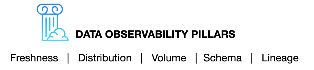 Source: What Is Data Observability?