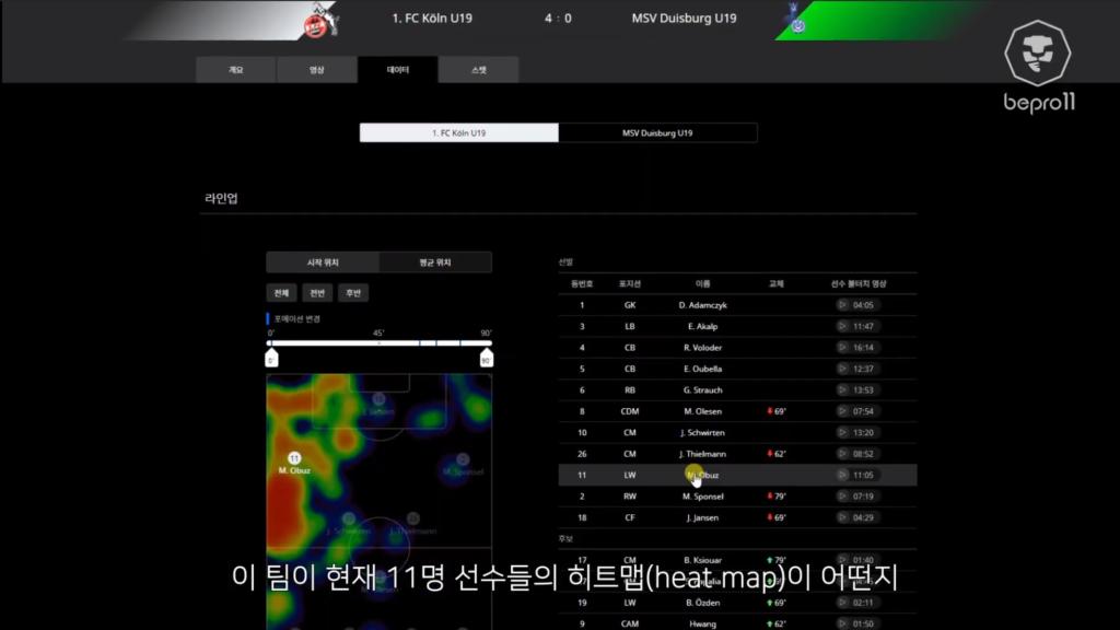 출처 : <경기 중에 실시간으로 데이터와 영상이 쏟아진다?? 비프로 '실시간 분석'>영상 캡쳐, 유튜브 BeproTV