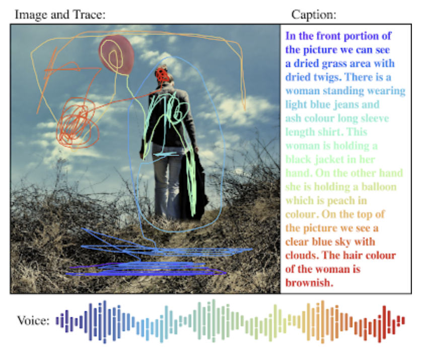 Connecting vision and language with localized narratives