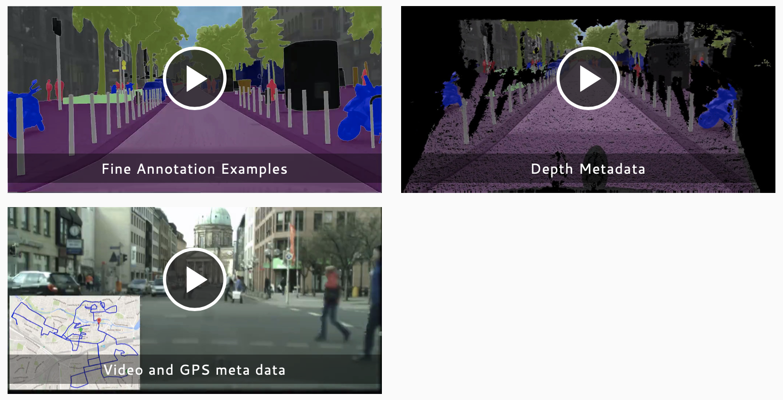 Cityscapes dataset example