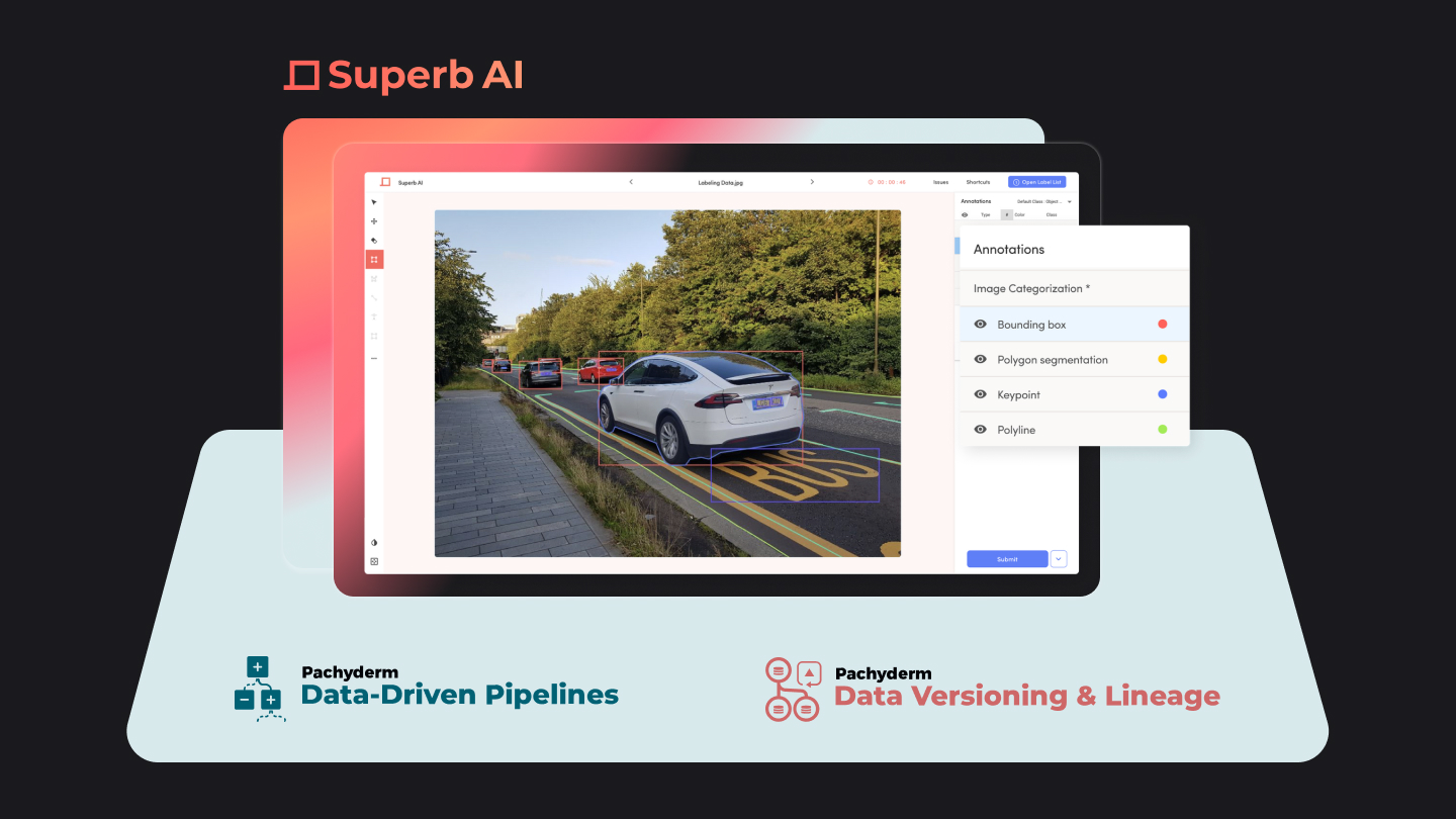 Developing Data-Centric AI Applications with Superb AI Suite and Pachyderm Hub