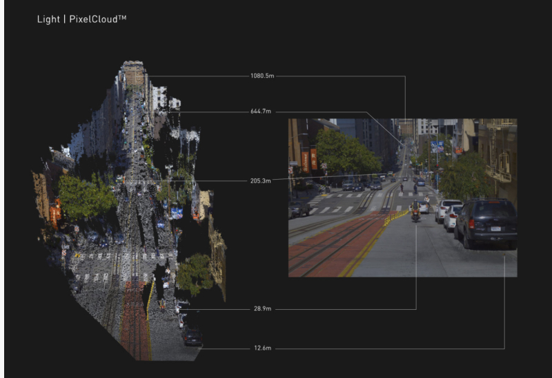 Clarity uses multiple cameras for high-def 3D vision