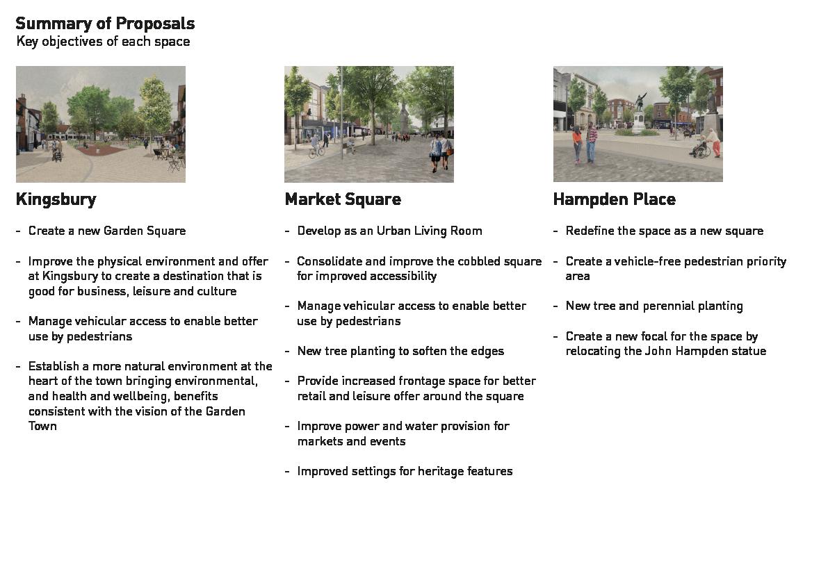 Summary sheet of key objectives