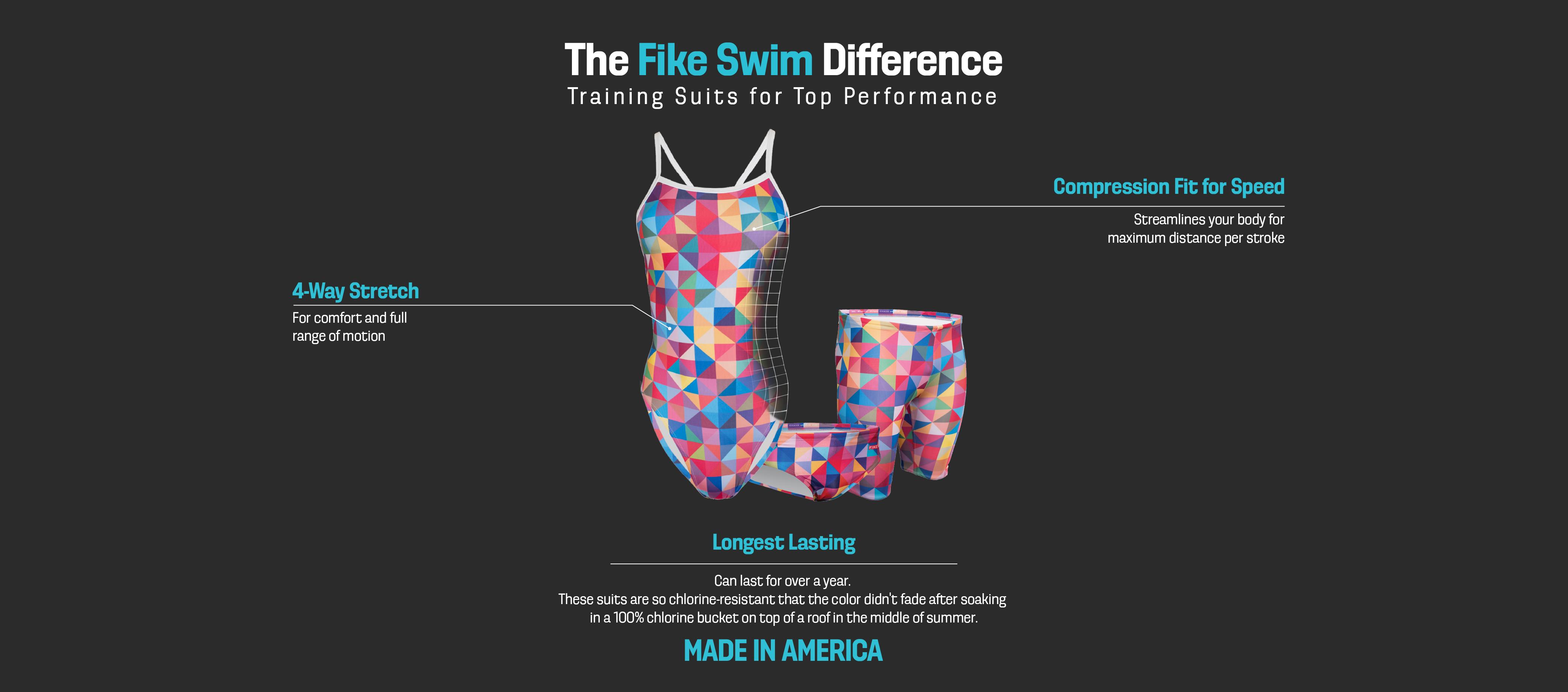 Fike Swim training suit features
