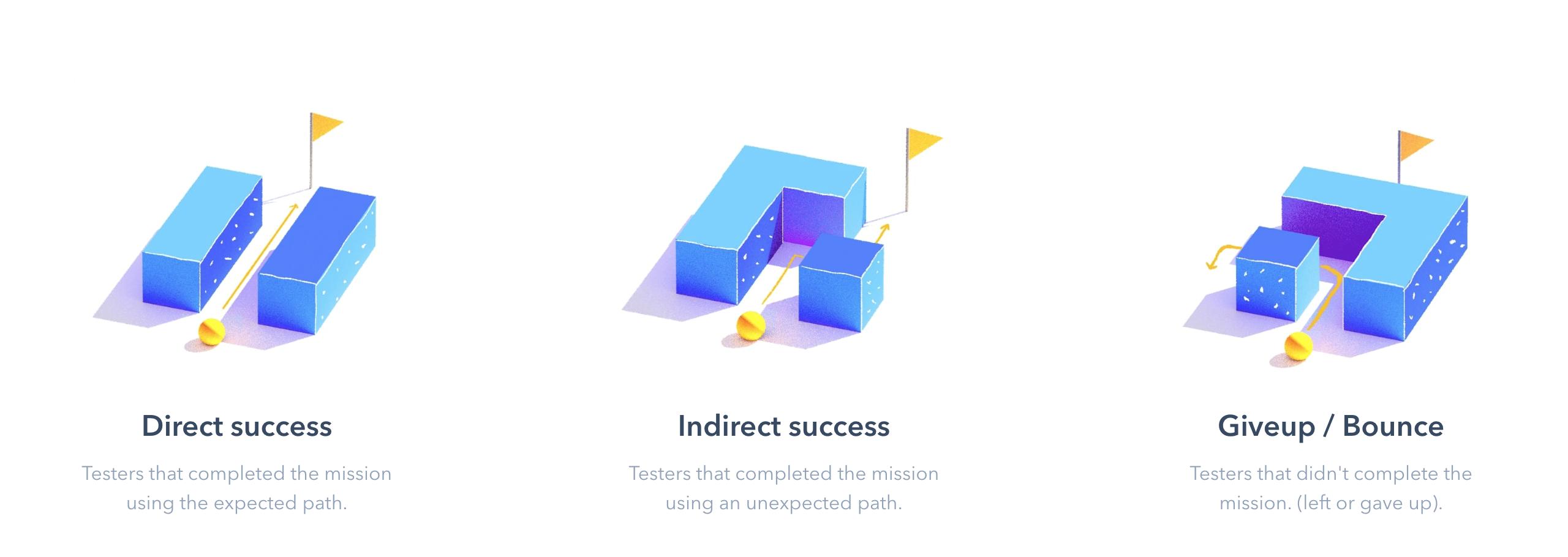trajectoires-maze-design