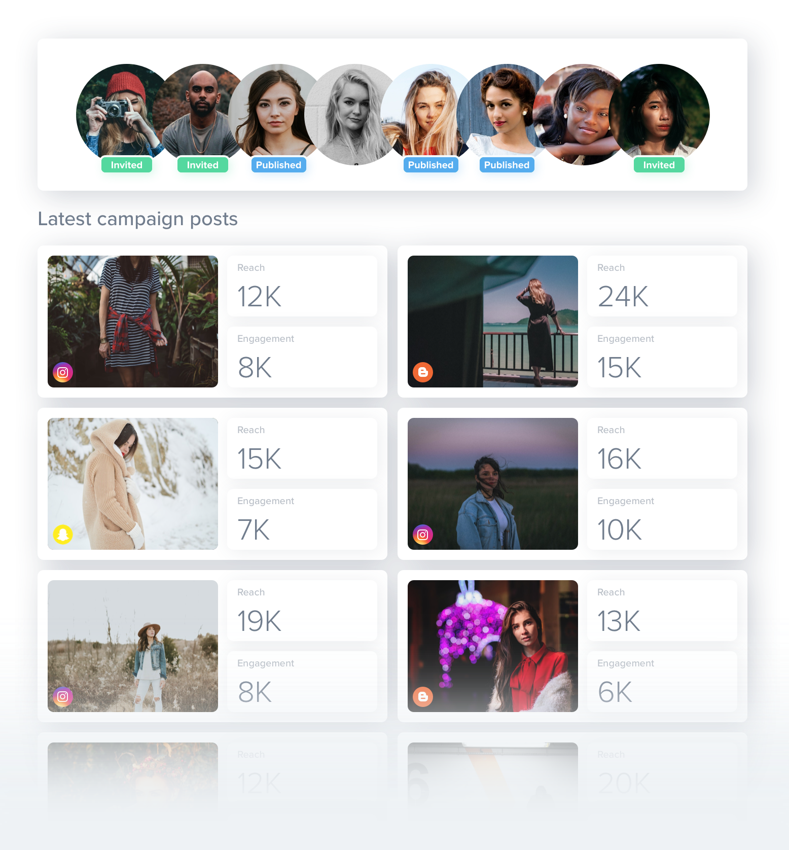 Platform features | Achoo ApS