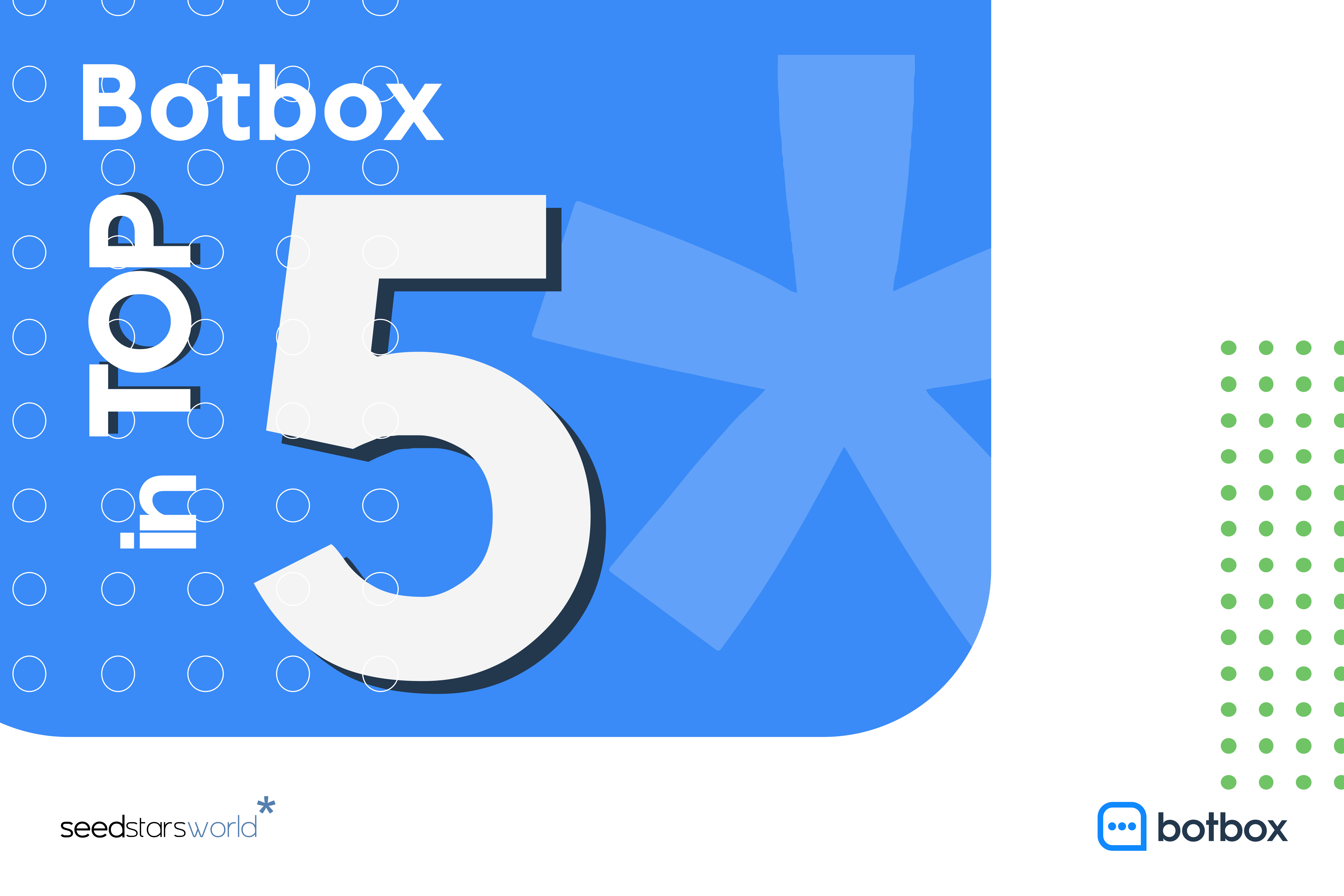 Botbox reached Top5 of Seedstars start-up competition in Azerbaijan
