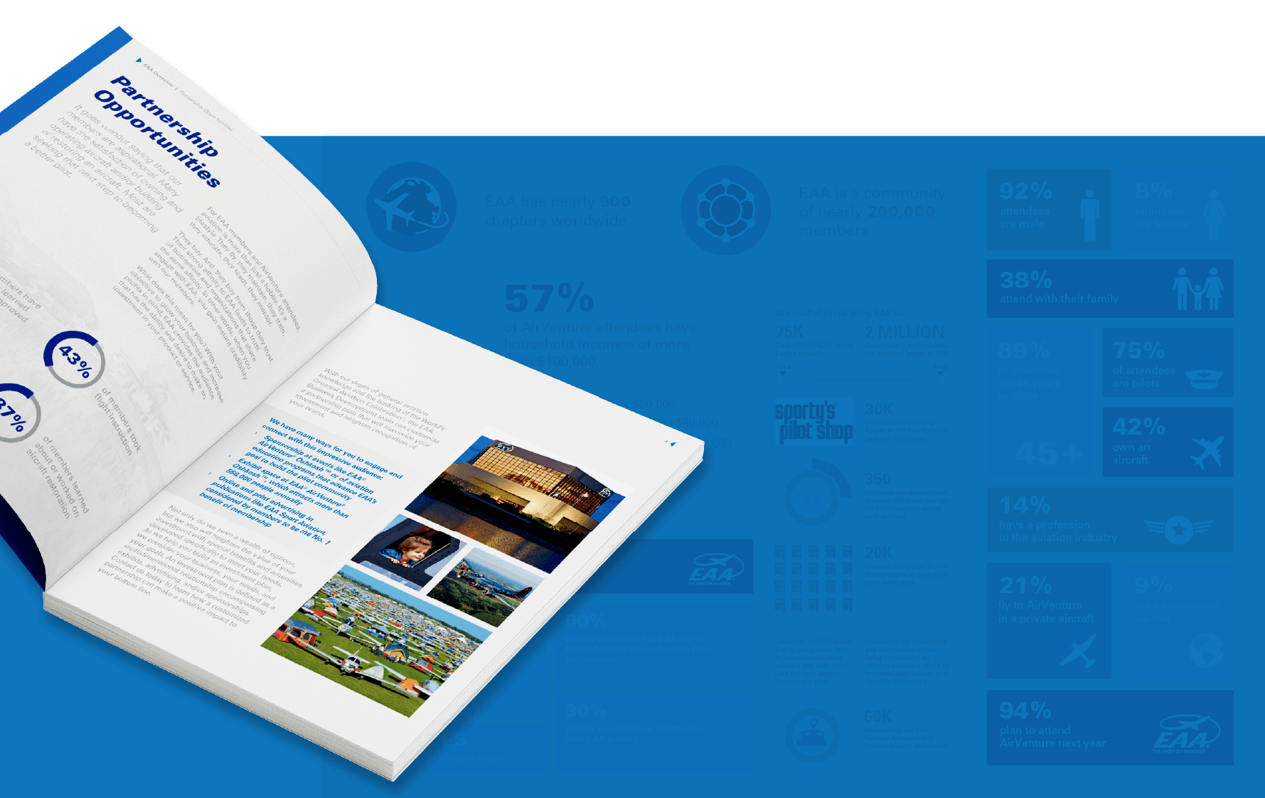 EAA Campaign booklet infographics.