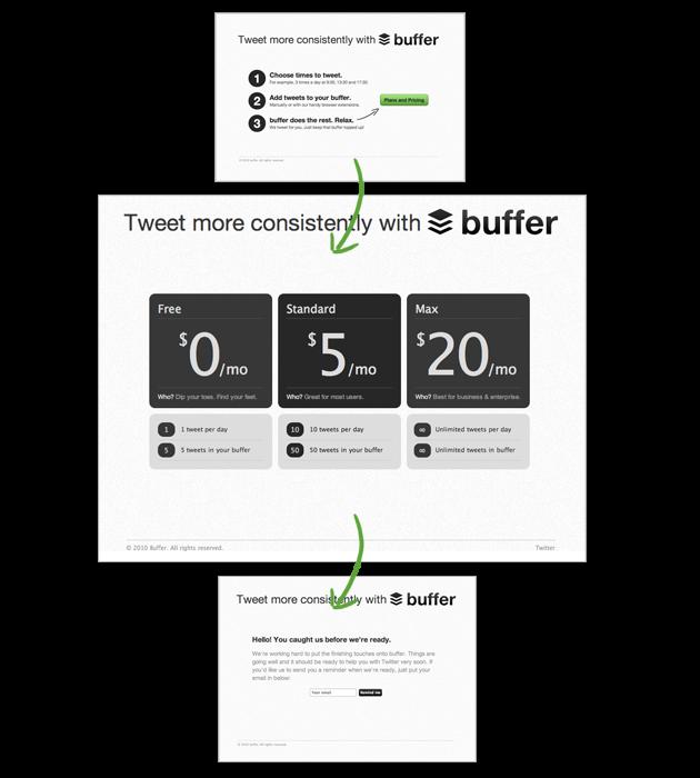 Screen grab of Buffer site