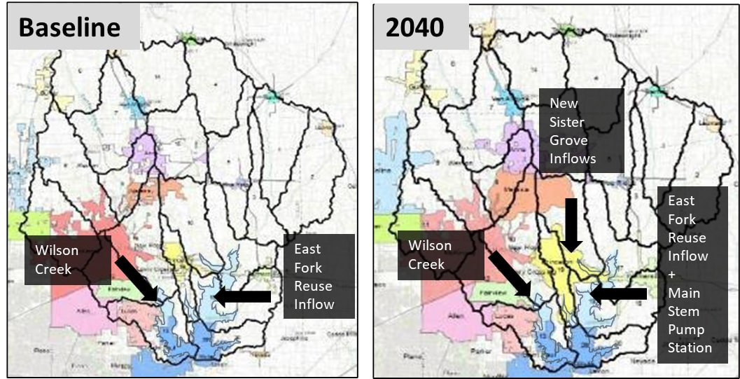 Modeling of Current and Future Land Use and Point Sources in the Lavon Lake Watershed