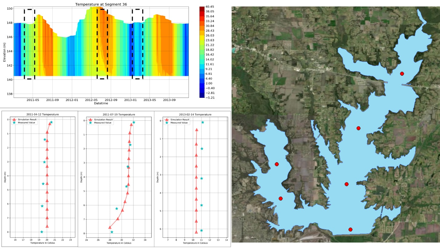 Lavon Lake Water Quality Modeling