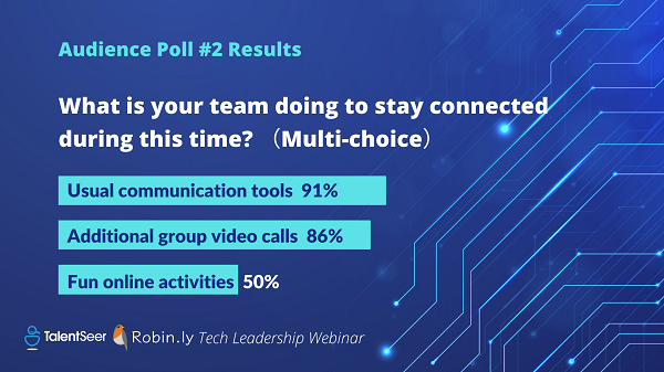 Robin.ly and TalentSeer Webinar survey communications results