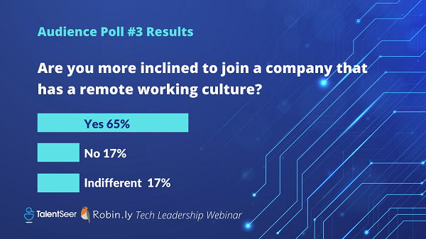 Robin.ly and TalentSeer webinar survey results about remote working culture