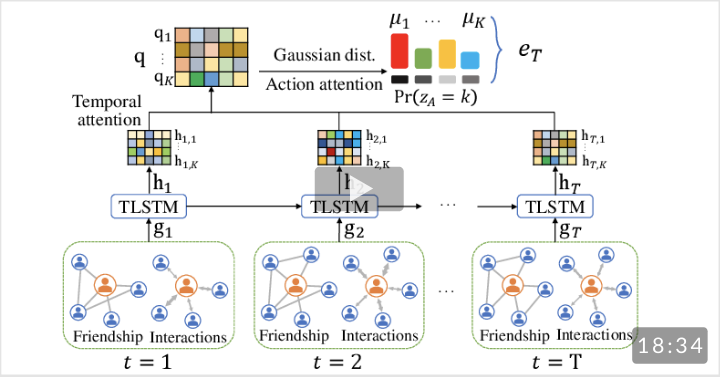 [KDD 2020] Knowing your FATE: Explanations for User Engagement Prediction on Social Apps