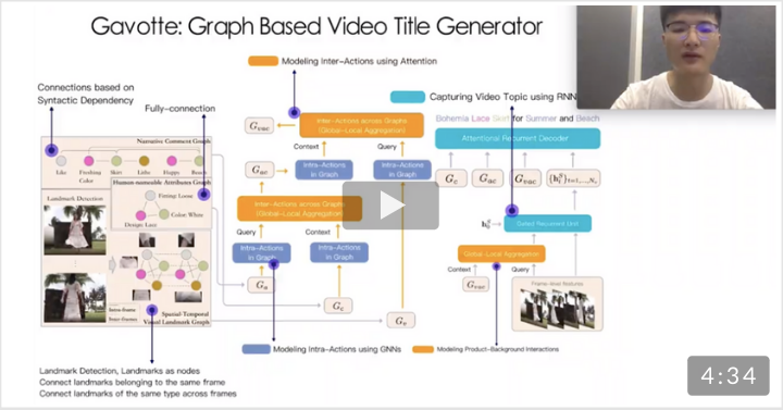 [KDD 2020] Comprehensive Information Integration Modeling Framework for Video Titling