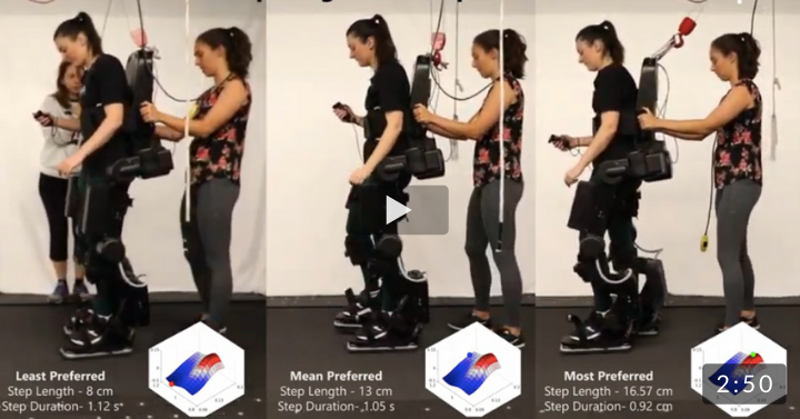 Preference-Based Learning for Exoskeleton Gait Optimization (ICRA 2020 Best Paper)