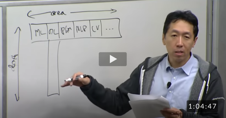 Advice on building a machine learning career and reading research papers by Prof. Andrew Ng