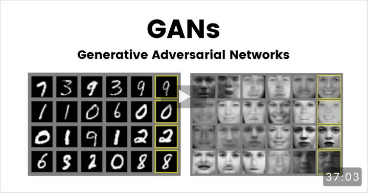 Generative Adversarial Networks (GANs)