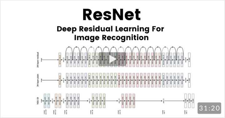 Deep Residual Learning for Image Recognition (ResNet)