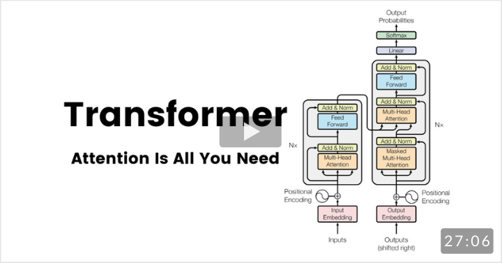 Attention Is All You Need (Transformer)