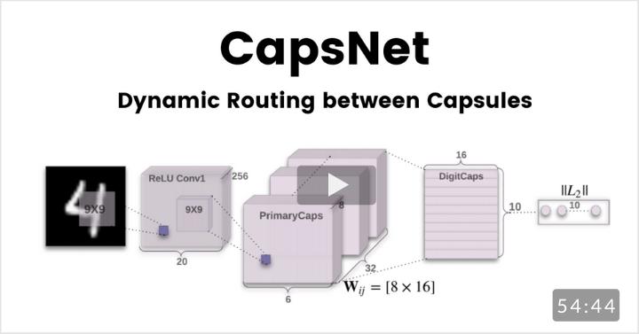 Dynamic Routing Between Capsules (CapsNet)