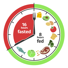 Intermittent Fasting is best done with a nutritional coach