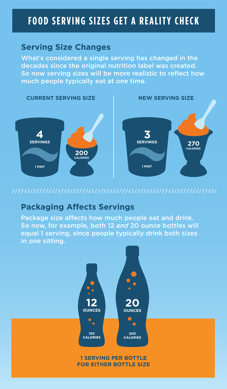 Food-Serving-Size-Infographic