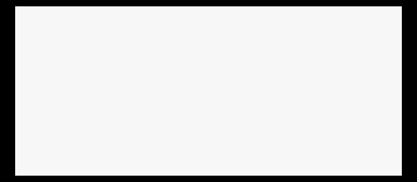 Bead Basket logo in white.