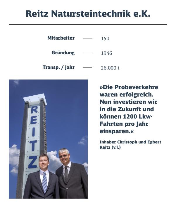 Infobox des Unternehmens Reitz mit einem Bild der beiden Inhabern