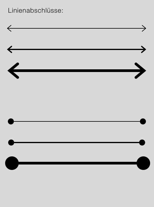 Powerpoint Masterfolien Basisdefinitionen