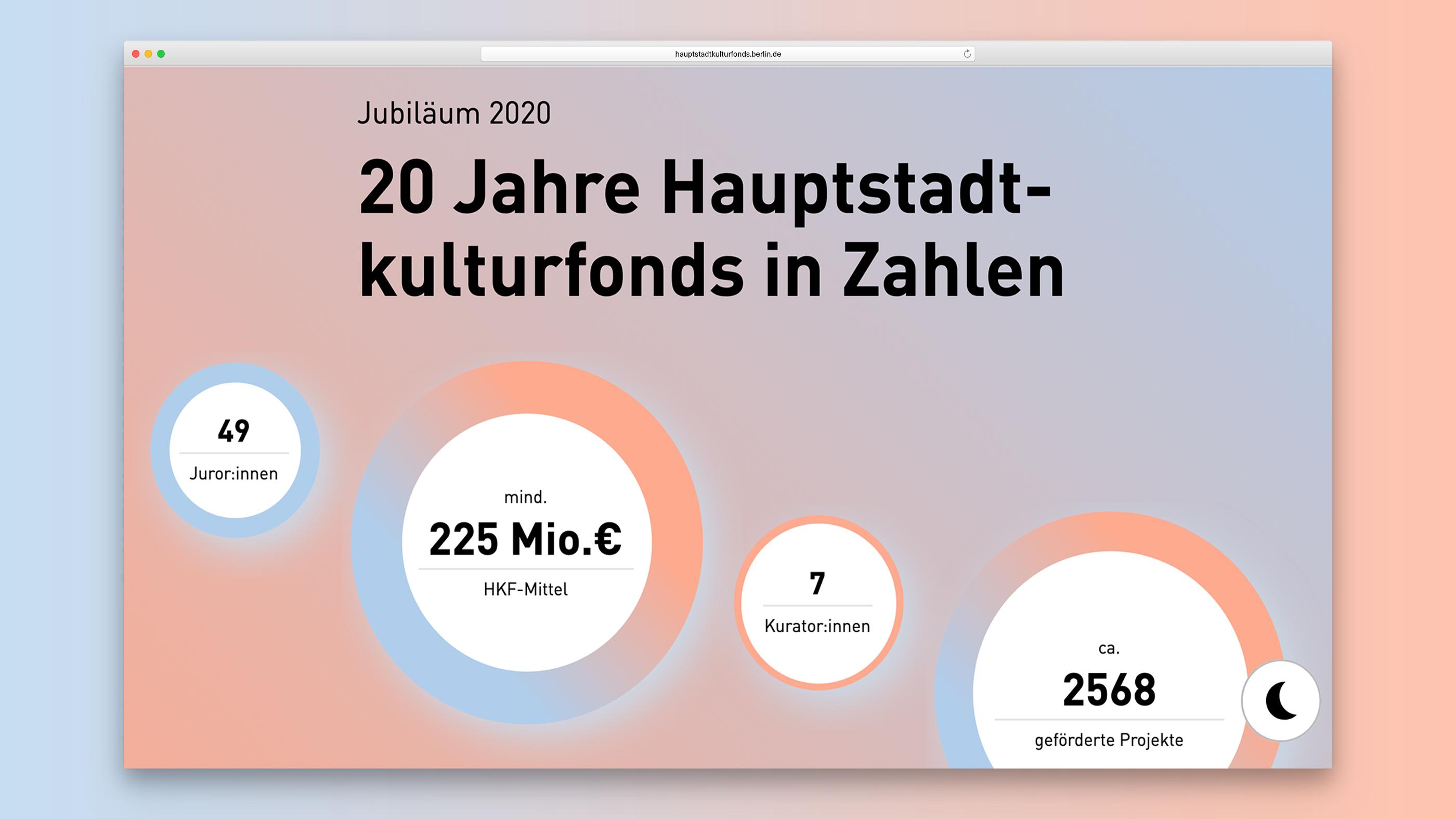 Jubiläumsseite mit Zahlen und Fakten auf einem Hintergrund mit Farbverlauf